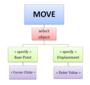 dev:generic:toolcharts:move-flow-chart.png